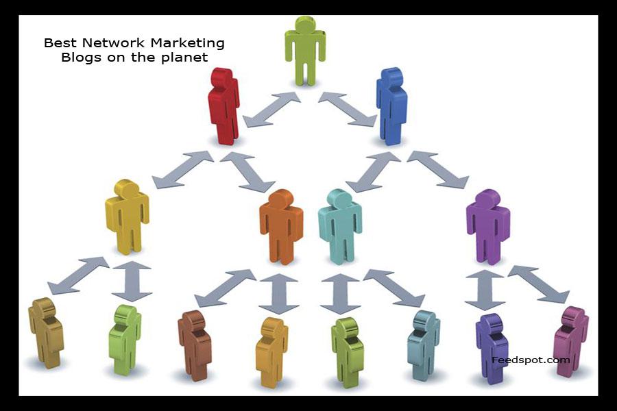 Top 100 Network Marketing Blogs Amp Websites Mlm Blog
